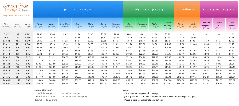 GSM Pricing Schedule PDF